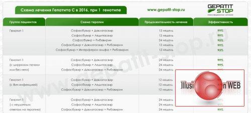 Доска бесплатных объявлений лечени где можно подать объявление в омске